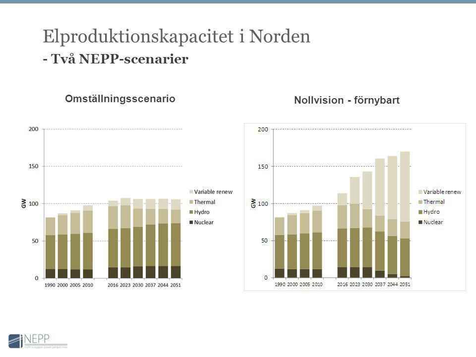 Elproduktionskapacitet i Norden