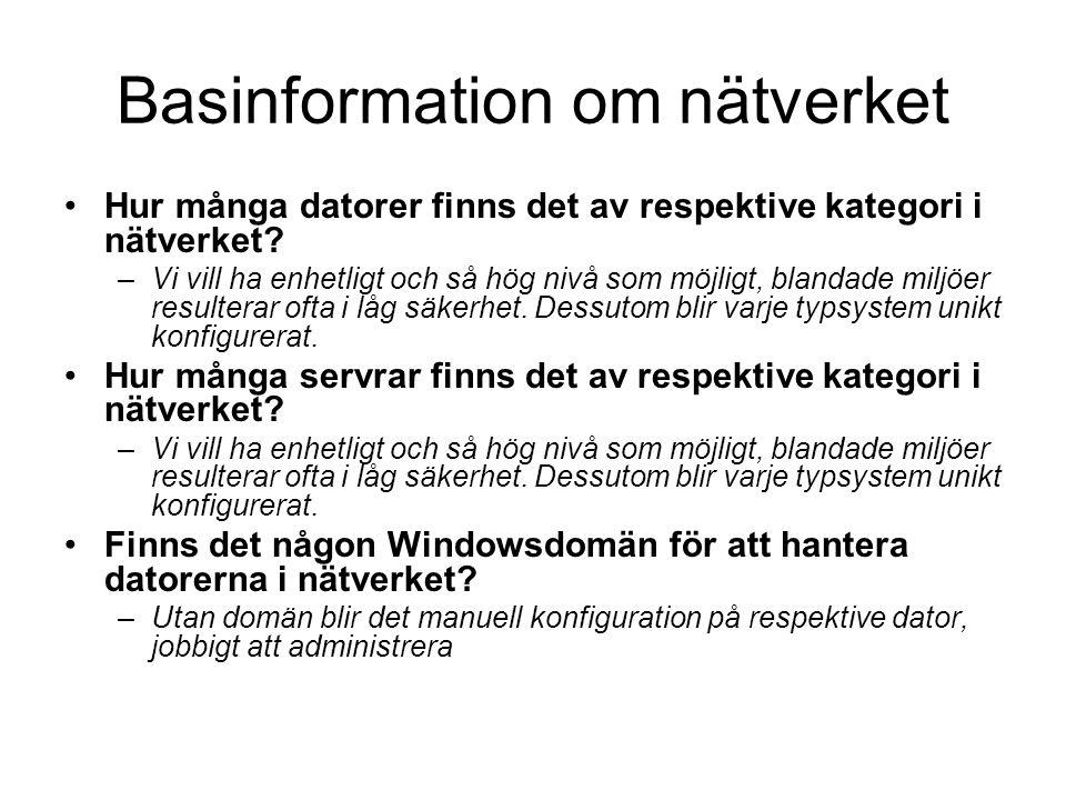 Basinformation om nätverket