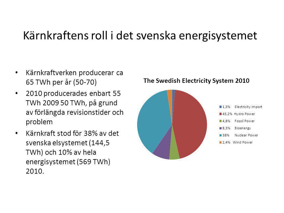 Kärnkraftens roll i det svenska energisystemet