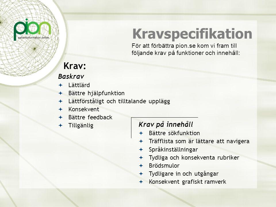 Kravspecifikation Krav: Baskrav Krav på innehåll