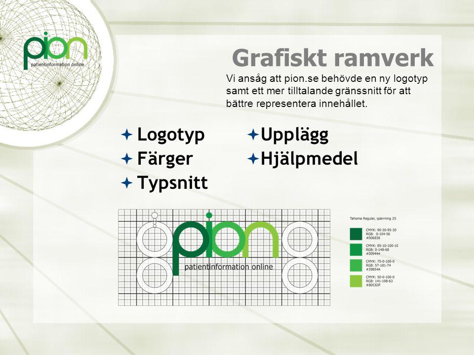 Grafiskt ramverk Logotyp Färger Typsnitt Upplägg Hjälpmedel