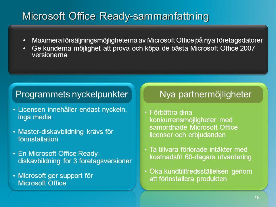 Microsoft Office Ready-sammanfattning