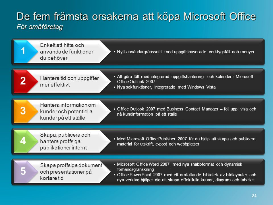 De fem främsta orsakerna att köpa Microsoft Office För småföretag