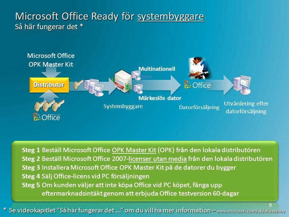 Microsoft Office Ready för systembyggare Så här fungerar det *