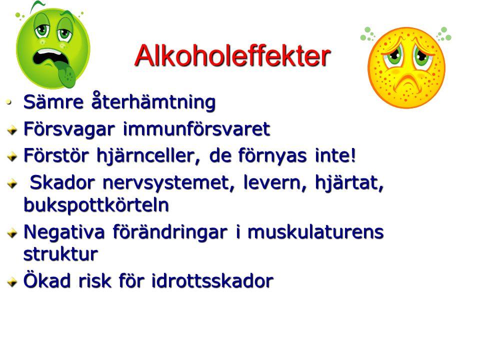 Alkoholeffekter Sämre återhämtning Försvagar immunförsvaret