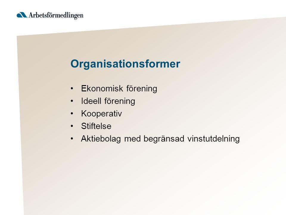 Organisationsformer Ekonomisk förening Ideell förening Kooperativ