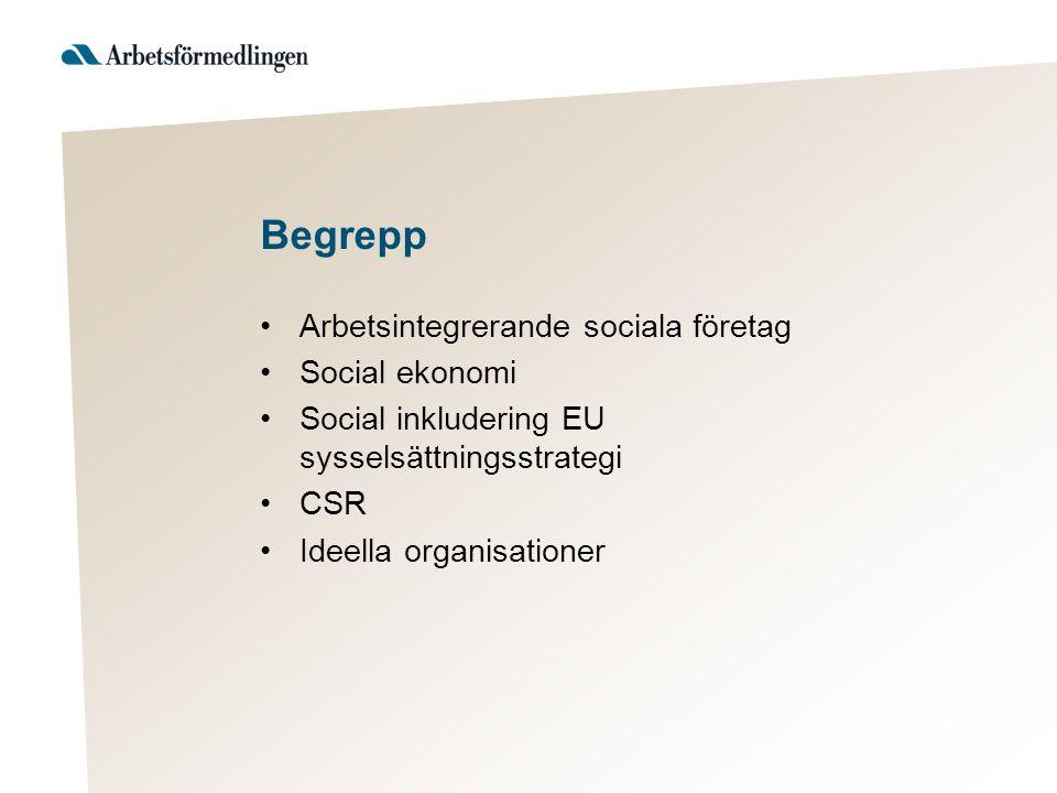 Begrepp Arbetsintegrerande sociala företag Social ekonomi