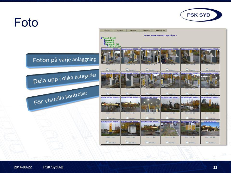 Foto Foton på varje anläggning Dela upp i olika kategorier