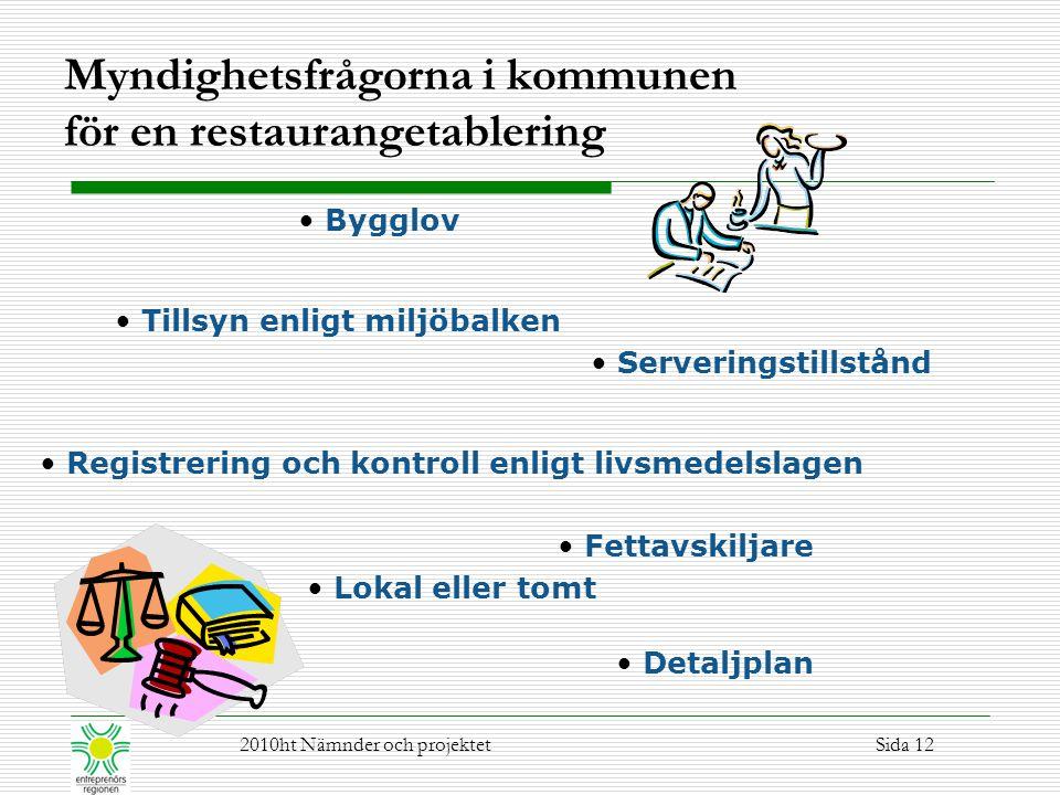 Myndighetsfrågorna i kommunen för en restaurangetablering