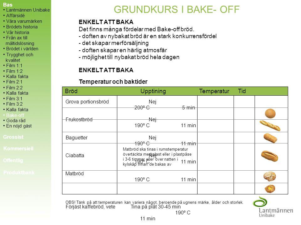 GRUNDKURS I BAKE- OFF ENKELT ATT BAKA