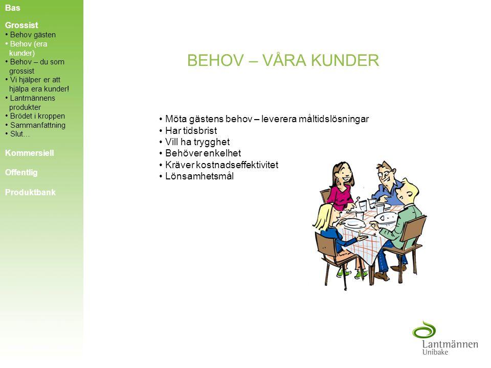 BEHOV – VÅRA KUNDER Möta gästens behov – leverera måltidslösningar