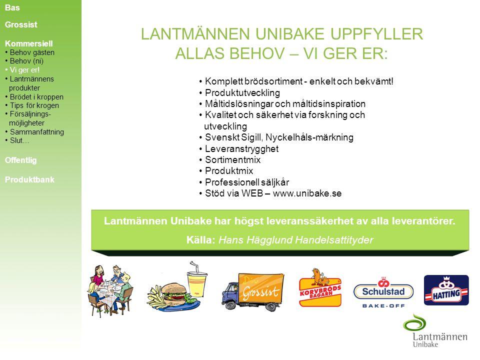 Lantmännen Unibake har högst leveranssäkerhet av alla leverantörer.