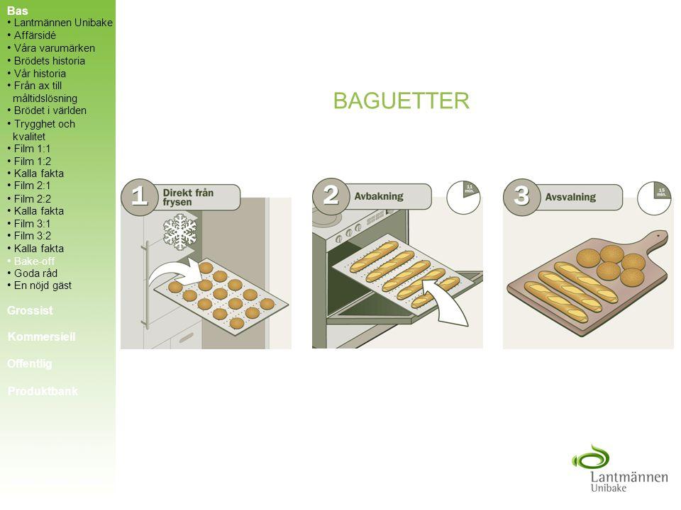 BAGUETTER Bas Grossist Kommersiell Offentlig Produktbank