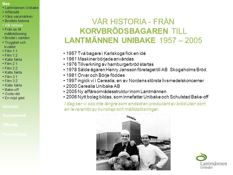 Bas Lantmännen Unibake. Affärsidé. Våra varumärken. VÅR HISTORIA - FRÅN KORVBRÖDSBAGAREN TILL LANTMÄNNEN UNIBAKE 1957 – 2005.