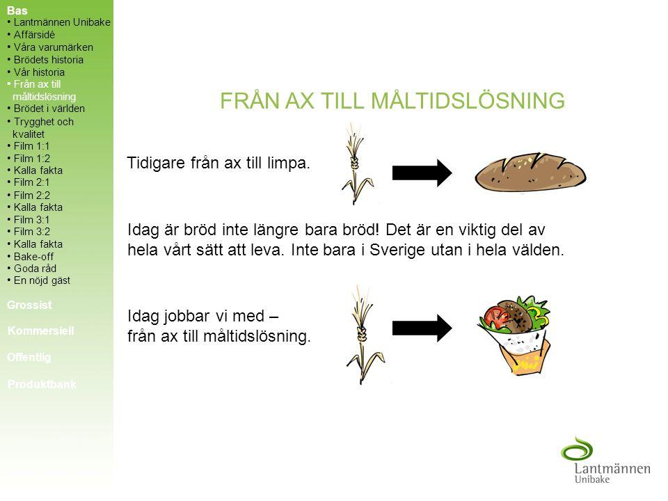 FRÅN AX TILL MÅLTIDSLÖSNING
