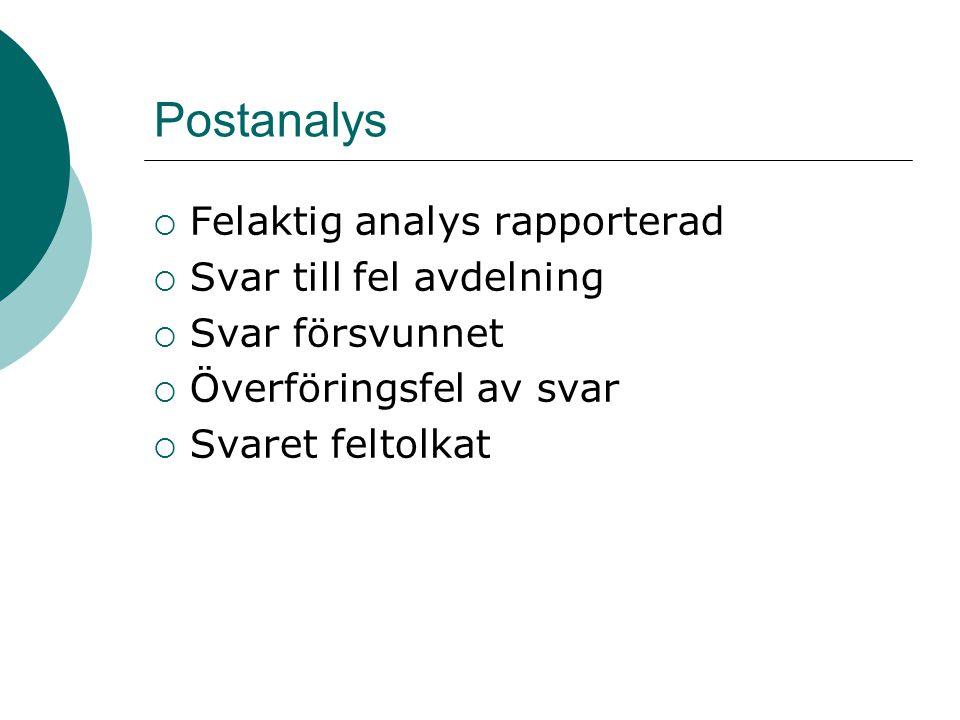 Postanalys Felaktig analys rapporterad Svar till fel avdelning