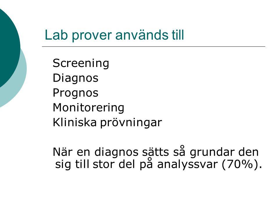 Lab prover används till