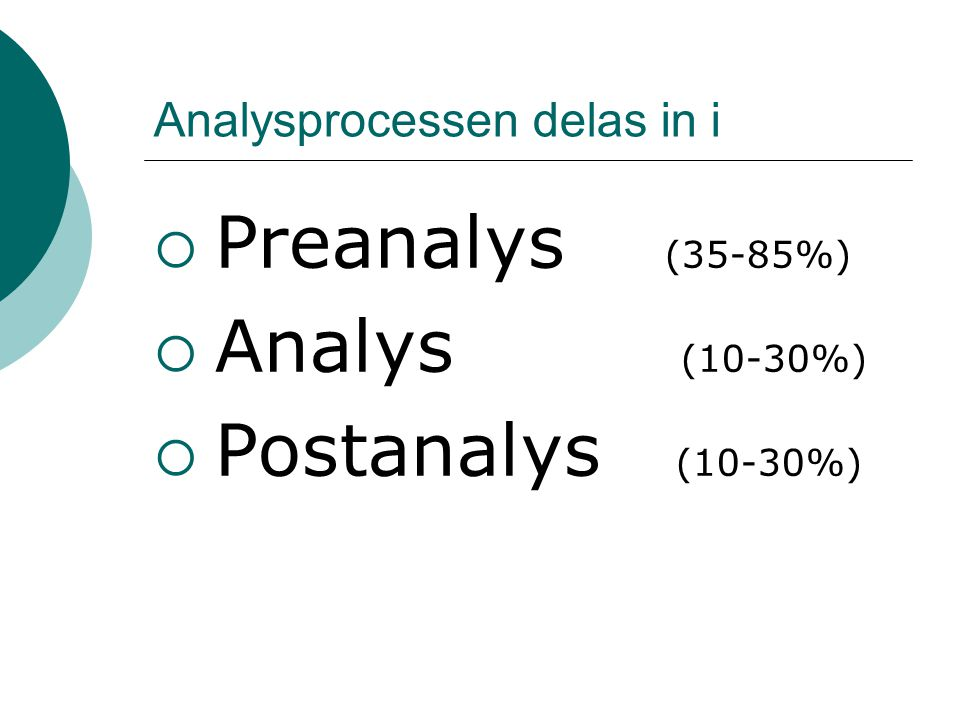 Analysprocessen delas in i