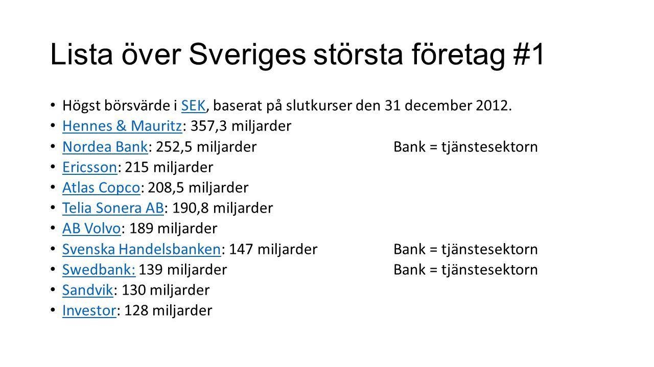 Lista över Sveriges största företag #1