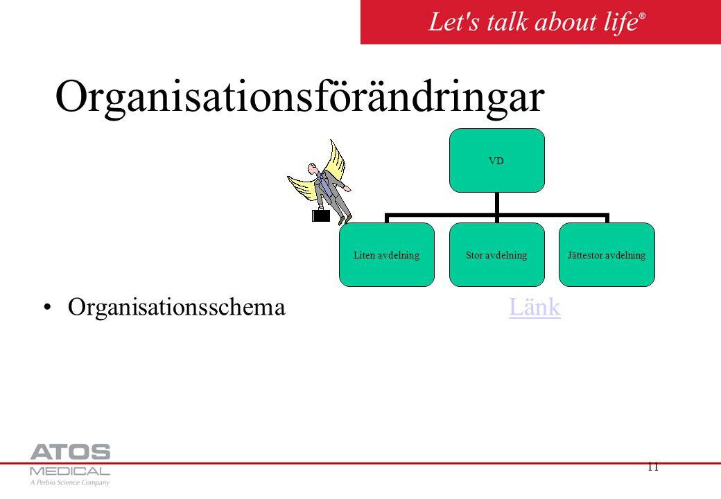 Organisationsförändringar