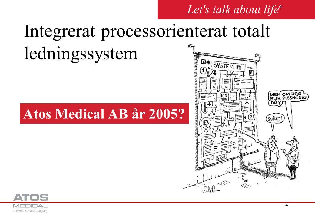 Integrerat processorienterat totalt ledningssystem