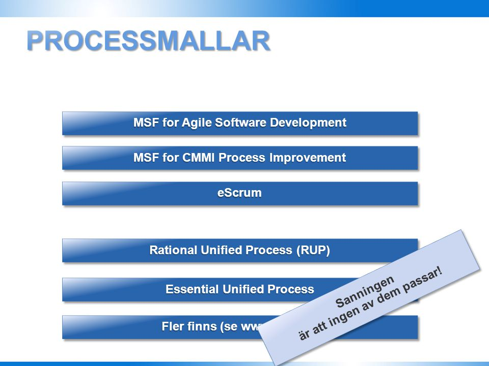 Processmallar MSF for Agile Software Development