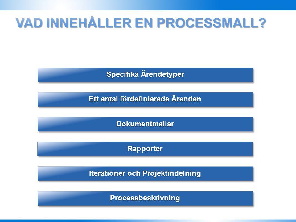 Vad innehåller en Processmall