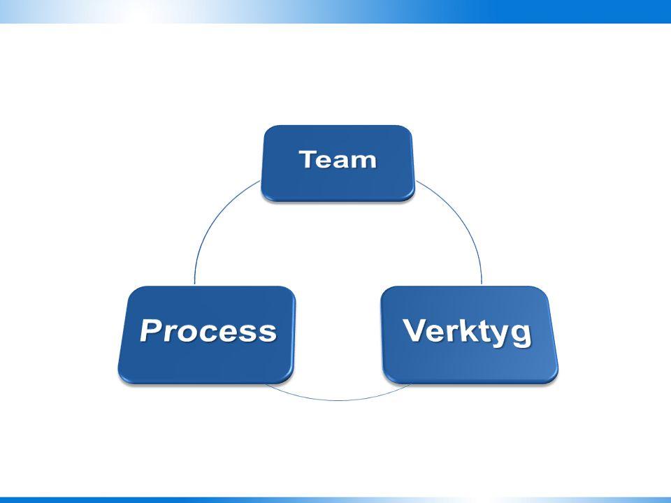 4/5/2017 10:27 PM Team Verktyg Process