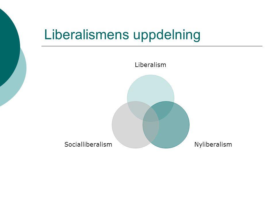 Liberalismens uppdelning