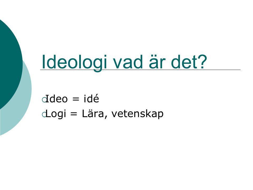 Ideo = idé Logi = Lära, vetenskap