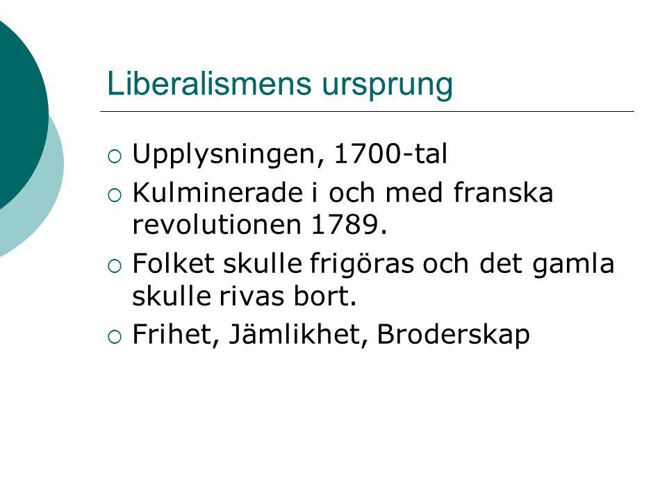 Liberalismens ursprung