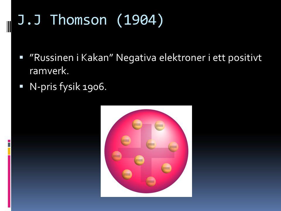 J.J Thomson (1904) Russinen i Kakan Negativa elektroner i ett positivt ramverk.