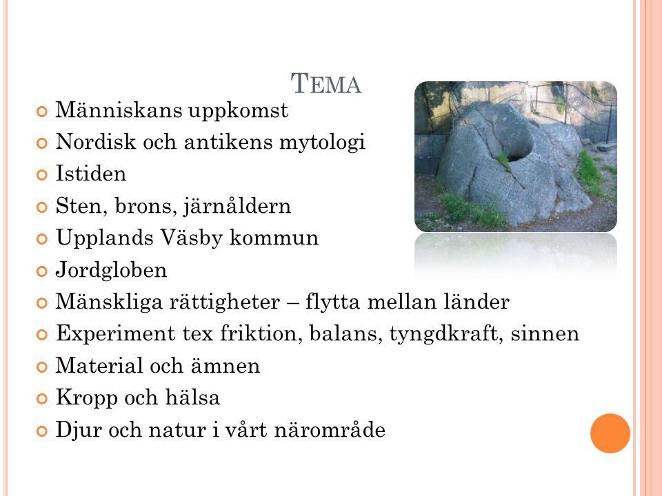 Tema Människans uppkomst Nordisk och antikens mytologi Istiden