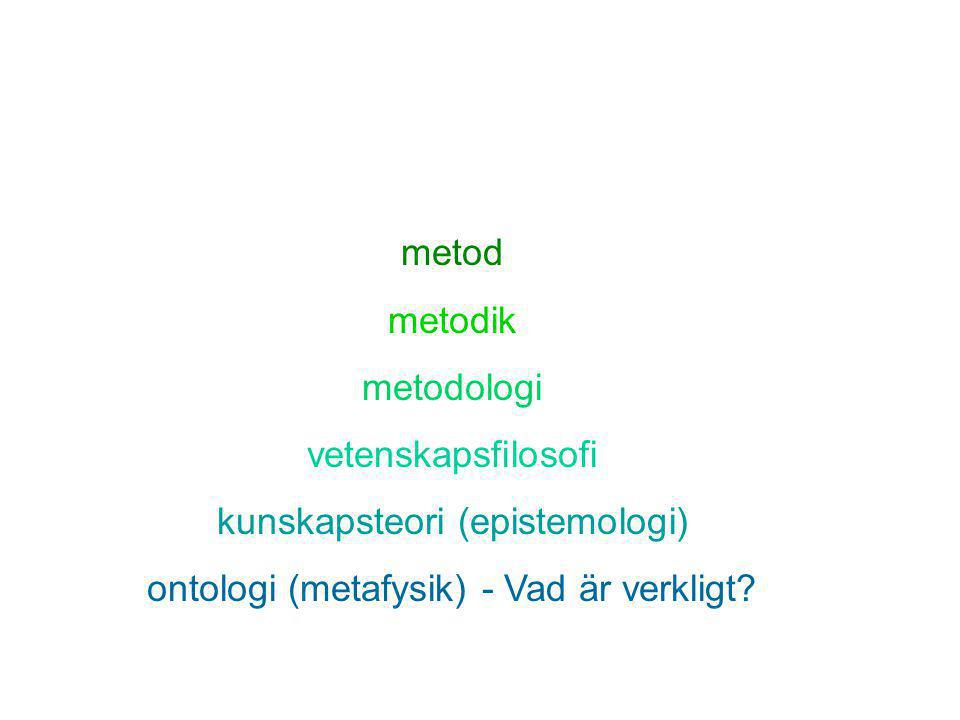 kunskapsteori (epistemologi) ontologi (metafysik) - Vad är verkligt