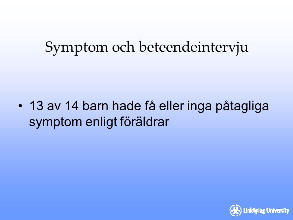 Symptom och beteendeintervju