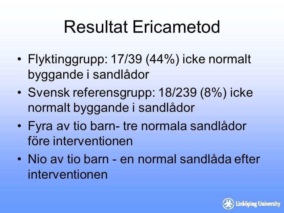 Resultat Ericametod Flyktinggrupp: 17/39 (44%) icke normalt byggande i sandlådor.