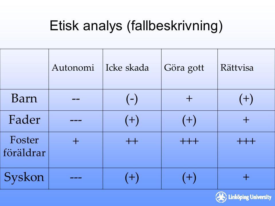 Etisk analys (fallbeskrivning)