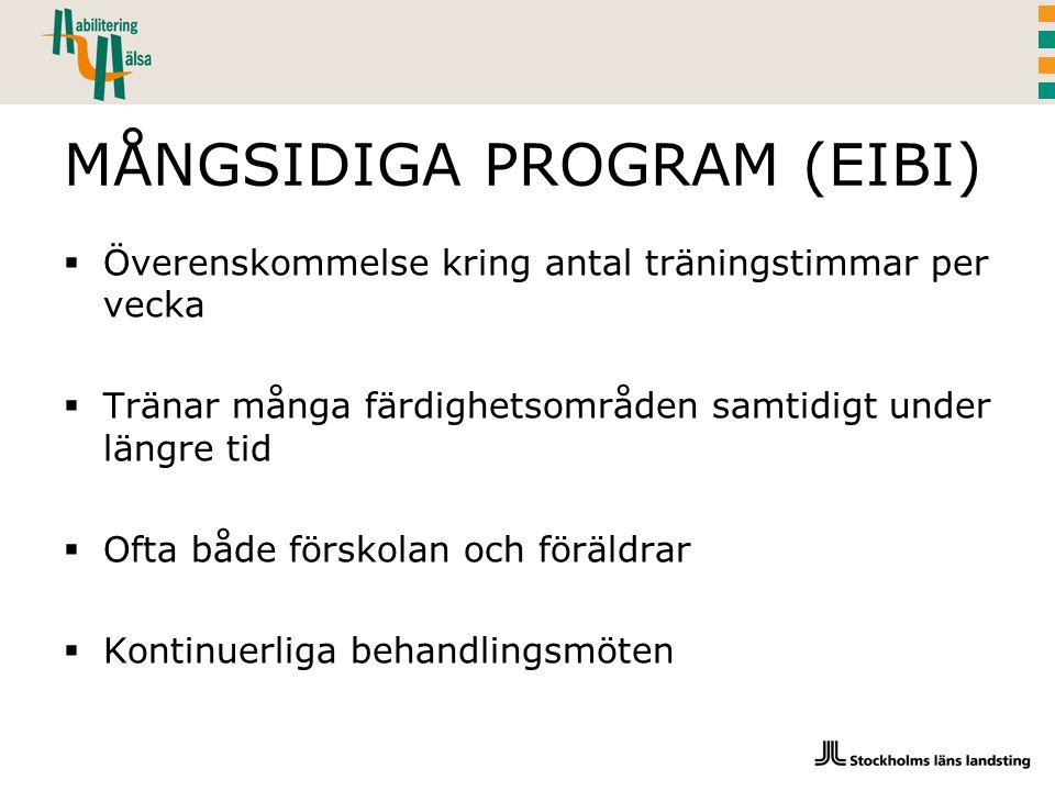 MÅNGSIDIGA PROGRAM (EIBI)