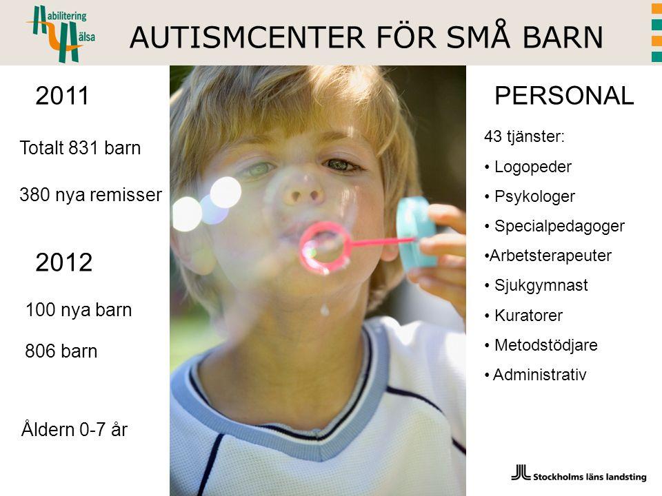 AUTISMCENTER FÖR SMÅ BARN