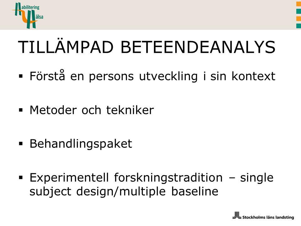 TILLÄMPAD BETEENDEANALYS
