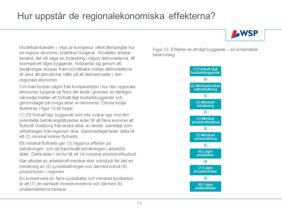 Hur uppstår de regionalekonomiska effekterna