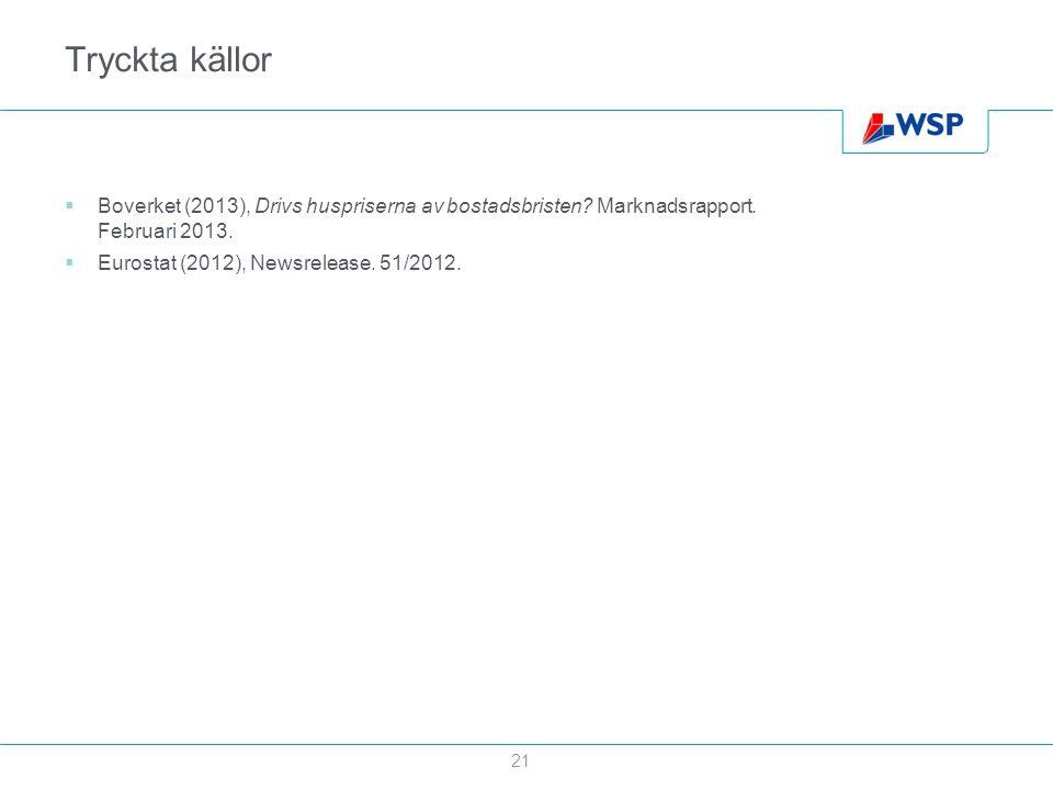 Tryckta källor Boverket (2013), Drivs huspriserna av bostadsbristen Marknadsrapport. Februari 2013.