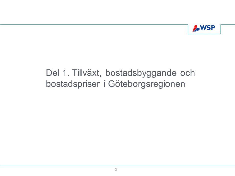 Del 1. Tillväxt, bostadsbyggande och bostadspriser i Göteborgsregionen