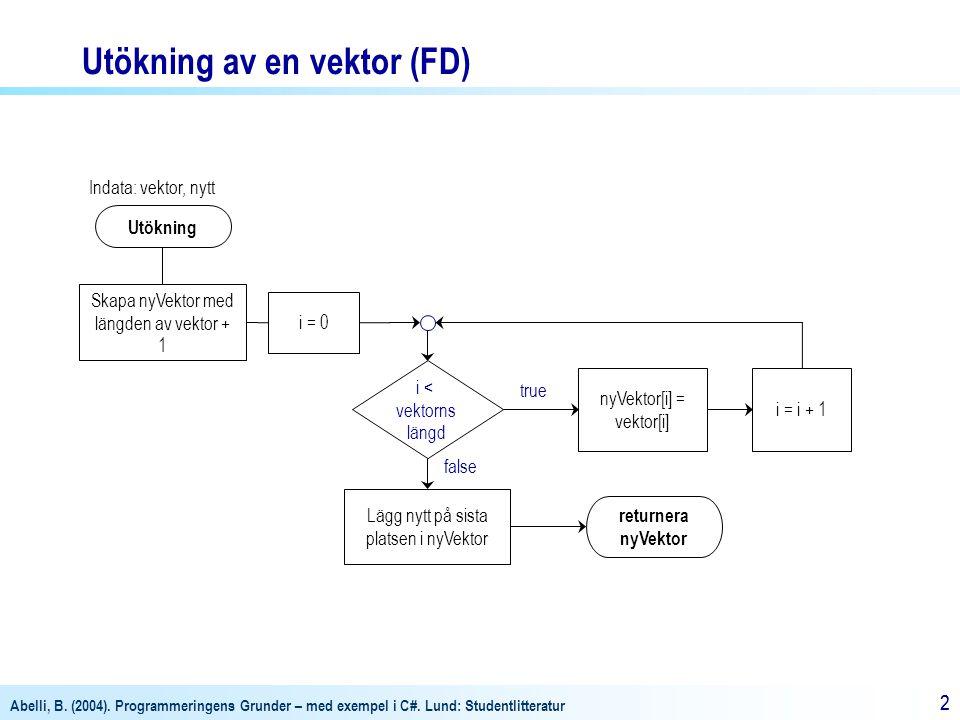 Utökning av en vektor (FD)