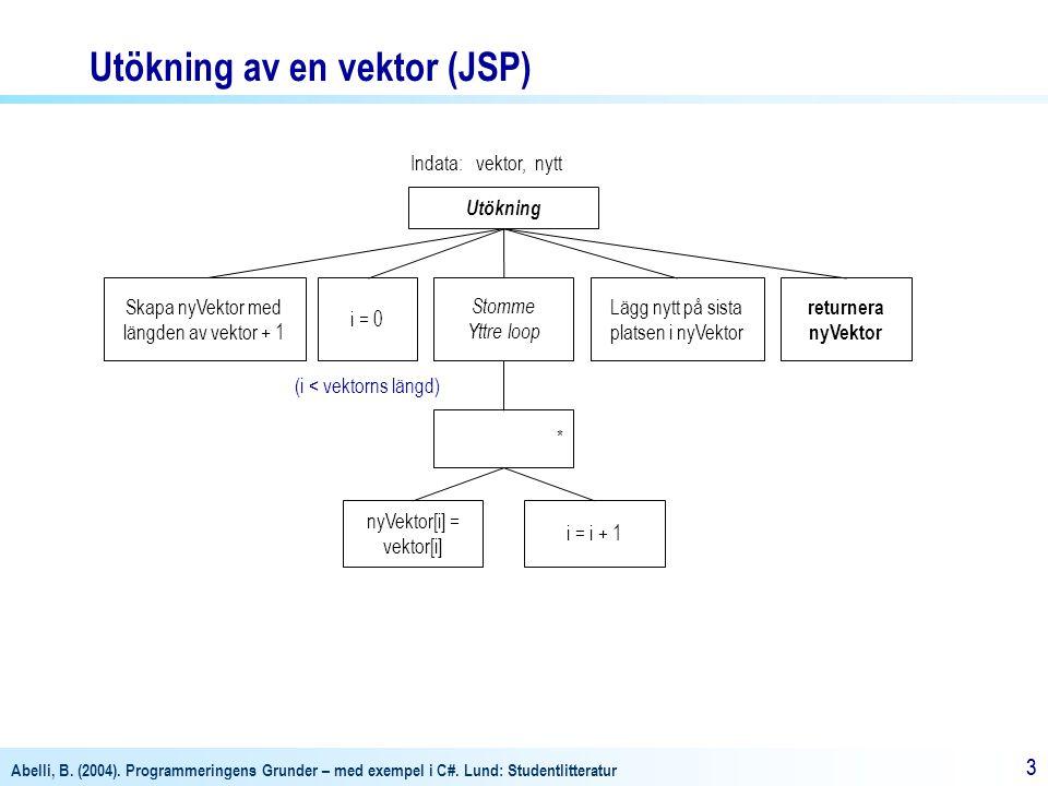 Utökning av en vektor (JSP)