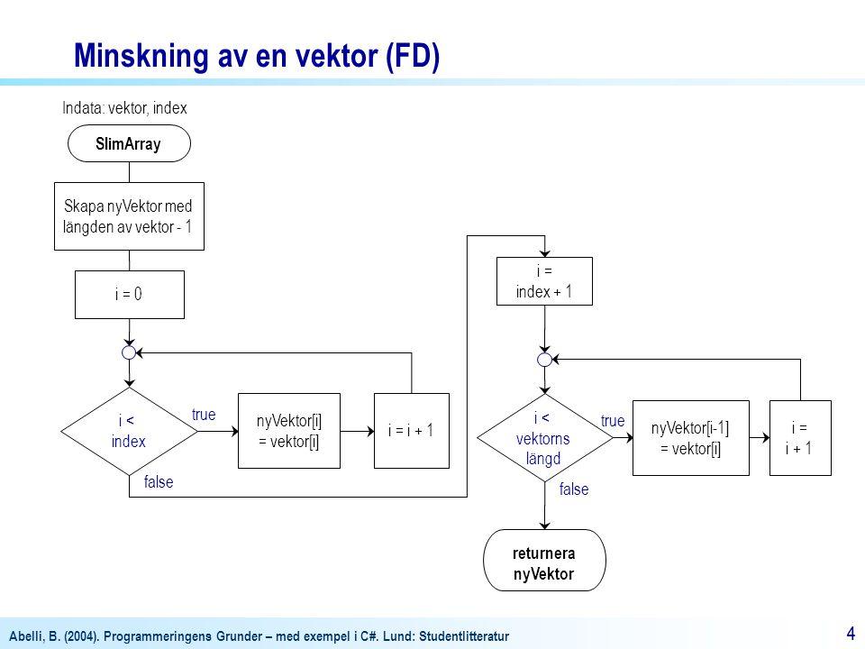 Minskning av en vektor (FD)