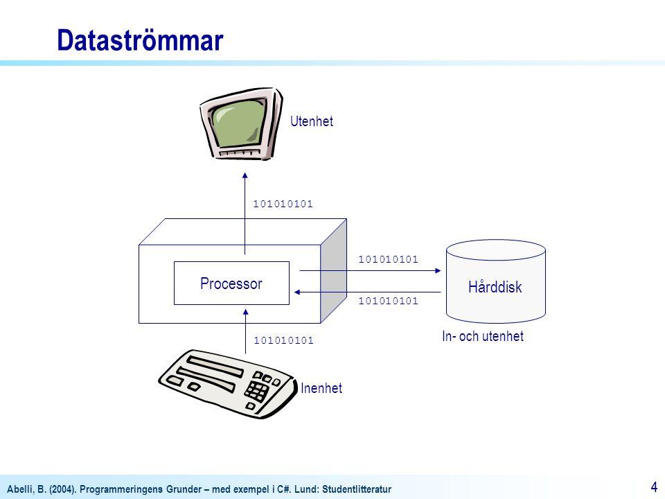 Dataströmmar Hårddisk Processor Utenhet In- och utenhet Inenhet