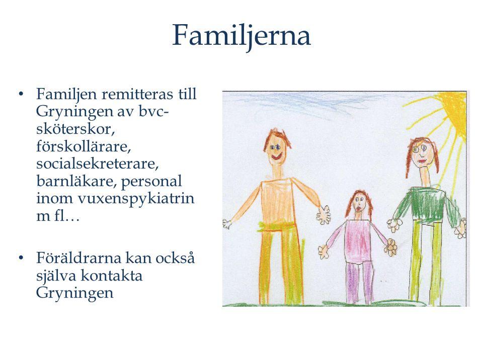 Familjerna Familjen remitteras till Gryningen av bvc-sköterskor, förskollärare, socialsekreterare, barnläkare, personal inom vuxenspykiatrin m fl…