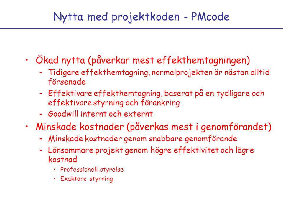 Nytta med projektkoden - PMcode