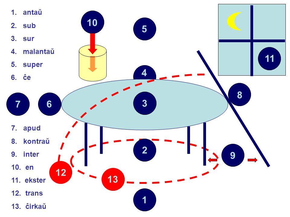 1. antaŭ 2. sub. 3. sur. 4. malantaŭ. 5. super. 6. ĉe. 10. 5. 11. 4. 8. 7. 6.